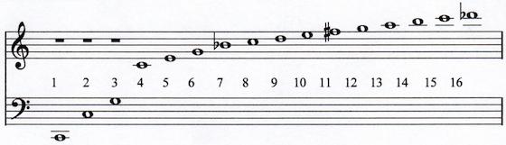 Série harmonique
